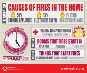 Causes of Fire in The Home.jpg